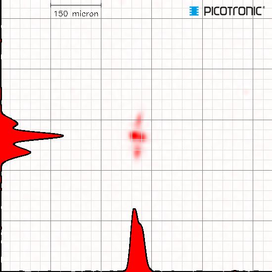Picotronic MB635-3-5(16x45)