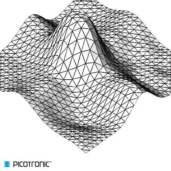 Picotronic MD650-3-5(12x34)