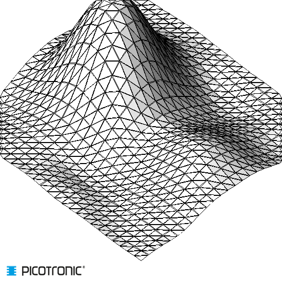 Picotronic MD650-1-5(12x34)-Q