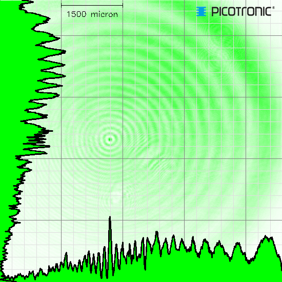 Picotronic DA532-5-3(20x95)