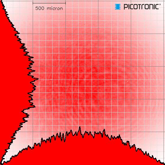 Picotronic DB635-5-5-FA(14x45)