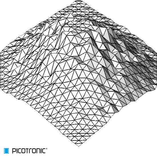 Picotronic MD532-15-5(20x80)