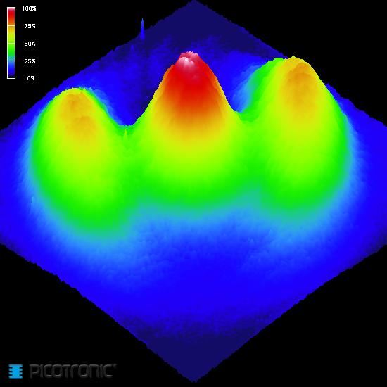Picotronic DI635-0.4-5(8x21)-AP