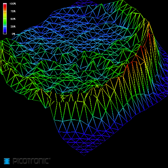 Picotronic DA635-1-3(16x58)
