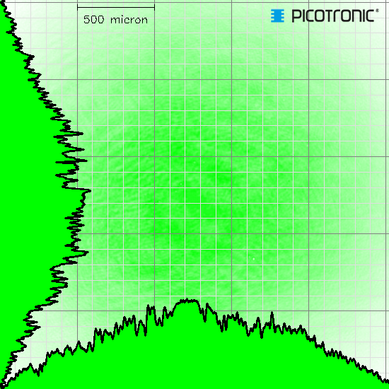 Picotronic MD532-1-5(20x80)